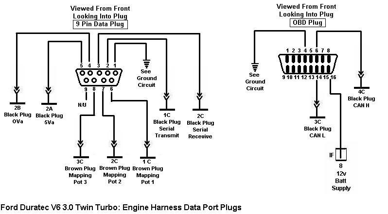 M12 GTO 3R engine wiring help