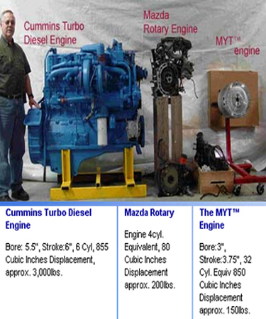 Internal Combustion Car Engine Design